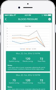 E-HealthCare Tracker